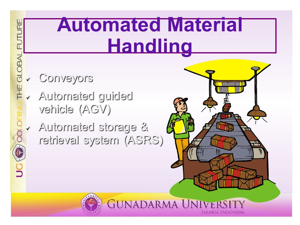 Automated Material Handling Conveyors Conveyors Automated guided vehicle (AGV) Automated guided vehicle (AGV) Automated storage & retrieval system (AS