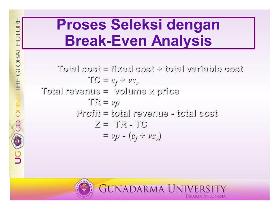 Proses Seleksi dengan Break-Even Analysis Total cost= fixed cost + total variable cost TC= c f + vc v Total revenue=volume x price TR= vp Profit= tota