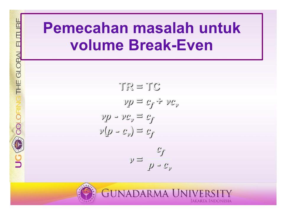 Pemecahan masalah untuk volume Break-Even TR= TC vp = c f + vc v vp - vc v = c f v ( p - c v )= c f v = c f p - c v