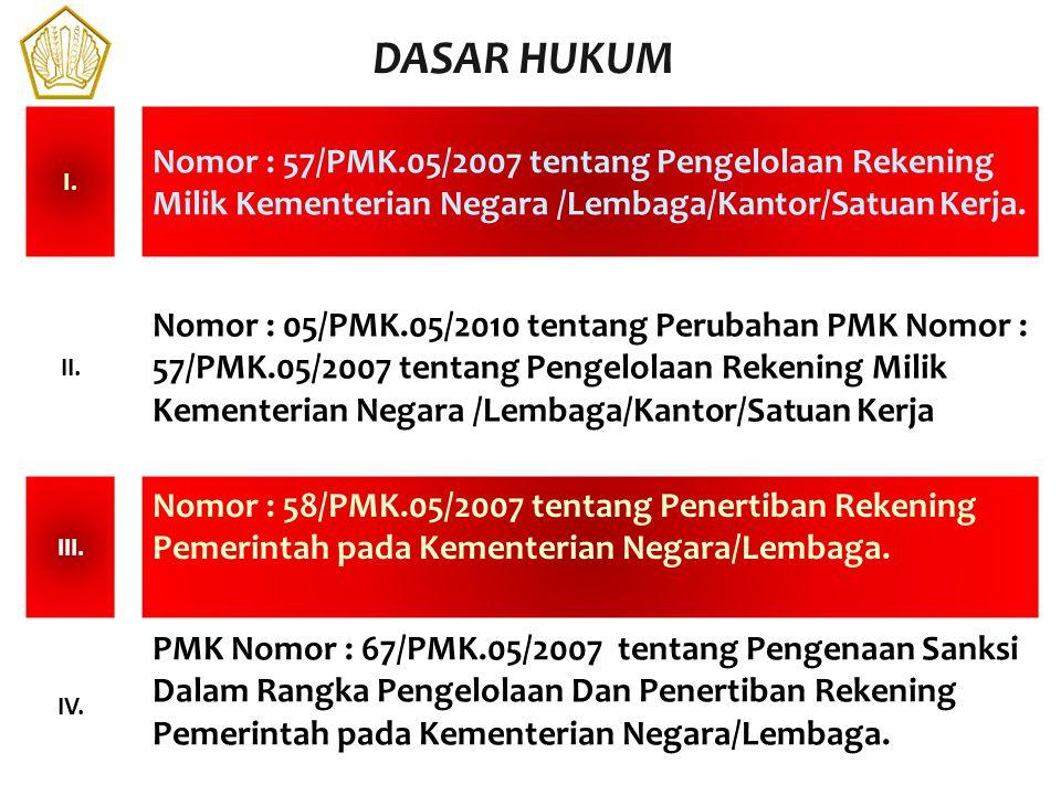 DASAR HUKUM I. Nomor : 57/PMK.05/2007 tentang Pengelolaan Rekening Milik Kementerian Negara /Lembaga/Kantor/Satuan Kerja. II. Nomor : 05/PMK.05/2010 t