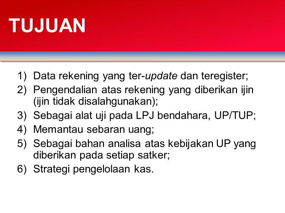 1)Data rekening yang ter-update dan teregister; 2)Pengendalian atas rekening yang diberikan ijin (ijin tidak disalahgunakan); 3)Sebagai alat uji pada