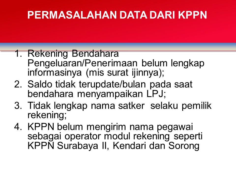 PERMASALAHAN DATA DARI KPPN 1.Rekening Bendahara Pengeluaran/Penerimaan belum lengkap informasinya (mis surat ijinnya); 2.Saldo tidak terupdate/bulan pada saat bendahara menyampaikan LPJ; 3.Tidak lengkap nama satker selaku pemilik rekening; 4.KPPN belum mengirim nama pegawai sebagai operator modul rekening seperti KPPN Surabaya II, Kendari dan Sorong