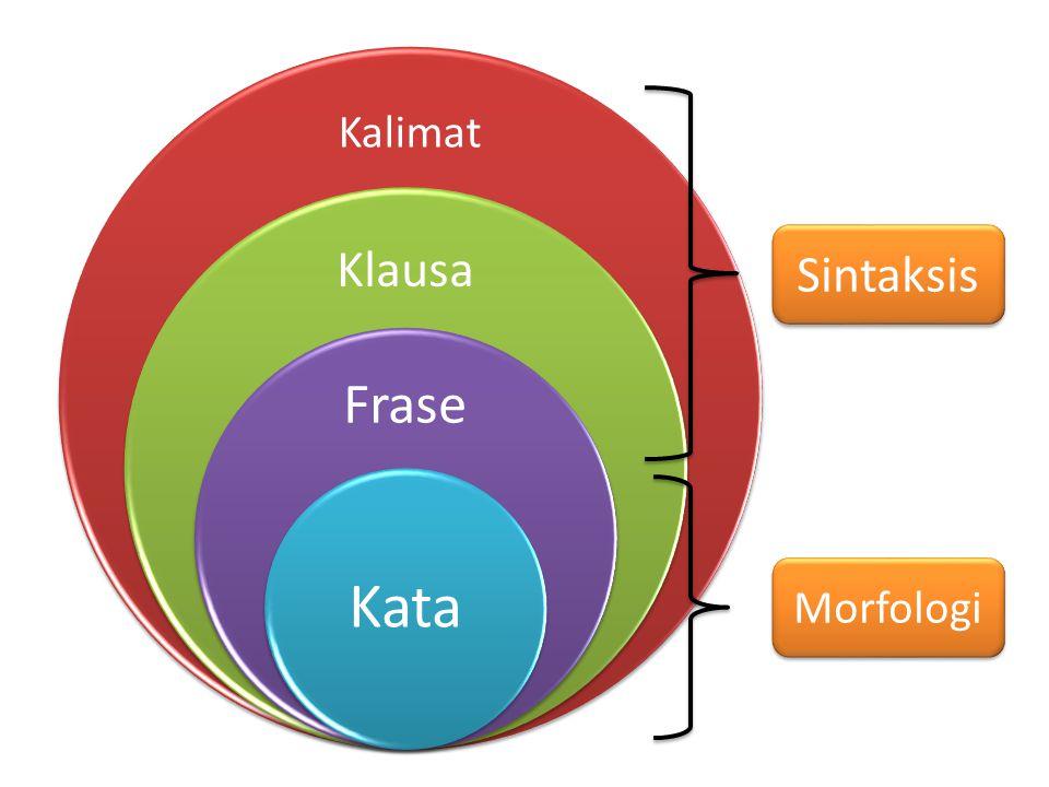 Sintaksis Morfologi