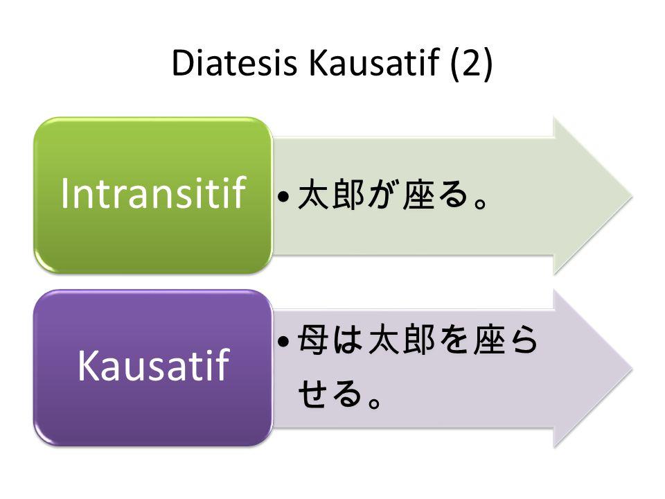 Diatesis Transitif & Intransitif