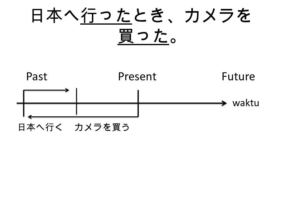 Definisi Aspek Menyatakan kondisi suatu perbuatan atau kejadian baru dimulai, sedang berlangsung, sudah selesai, atau berulang-ulang.