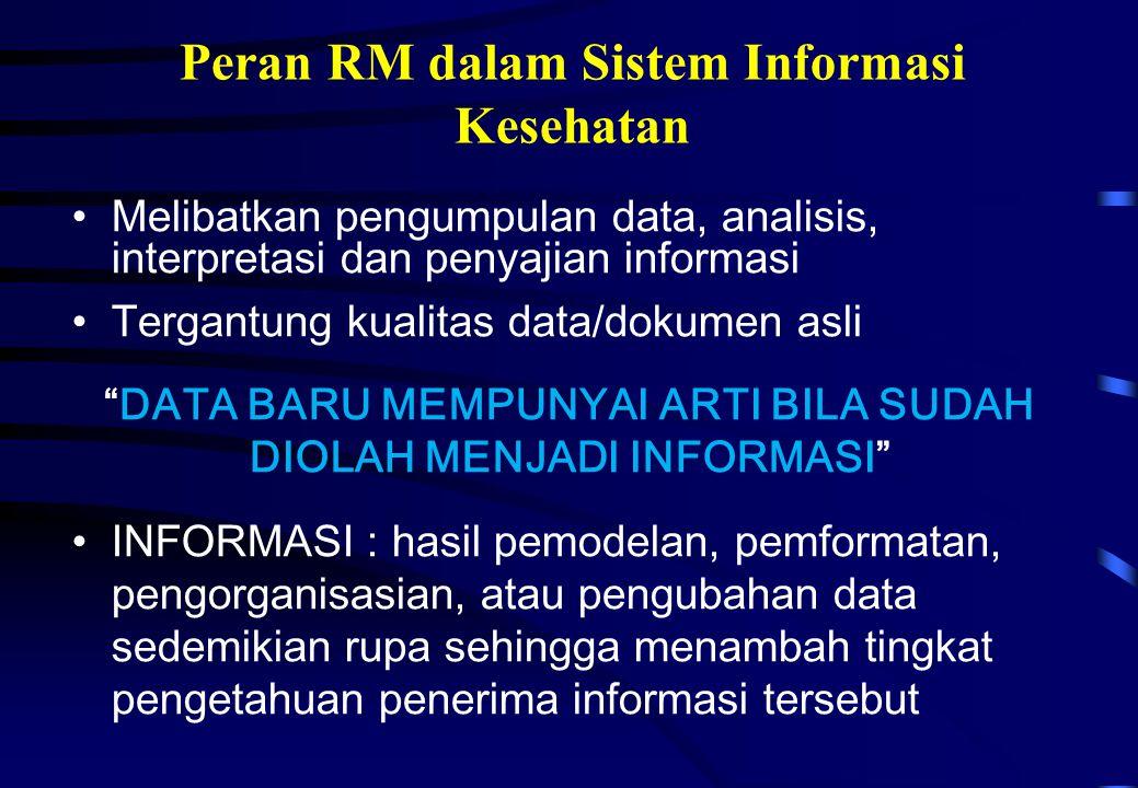 Peran RM dalam Sistem Informasi Kesehatan Melibatkan pengumpulan data, analisis, interpretasi dan penyajian informasi Tergantung kualitas data/dokumen