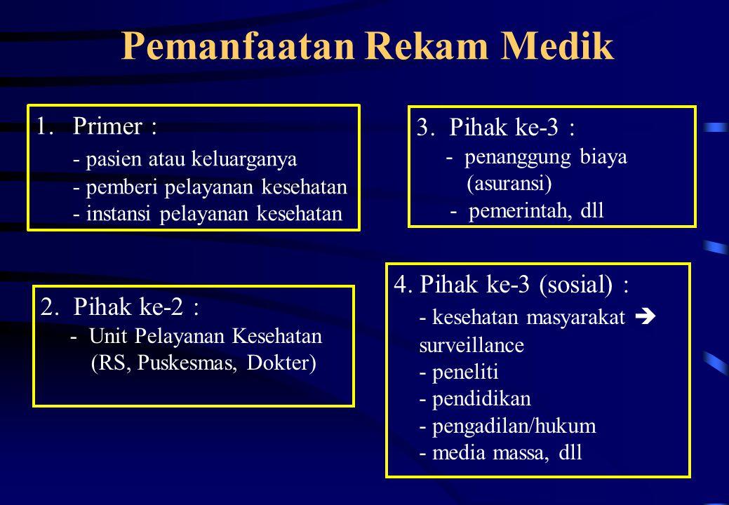Pemanfaatan Rekam Medik 4. Pihak ke-3 (sosial) : - kesehatan masyarakat  surveillance - peneliti - pendidikan - pengadilan/hukum - media massa, dll 1