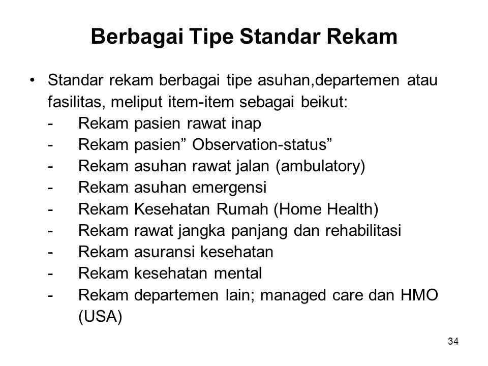 34 Berbagai Tipe Standar Rekam Standar rekam berbagai tipe asuhan,departemen atau fasilitas, meliput item-item sebagai beikut: -Rekam pasien rawat ina