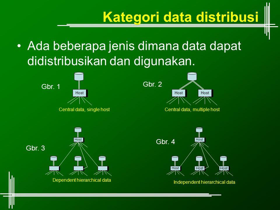 Kategori data distribusi Ada beberapa jenis dimana data dapat didistribusikan dan digunakan. Host Central data, single hostCentral data, multiple host