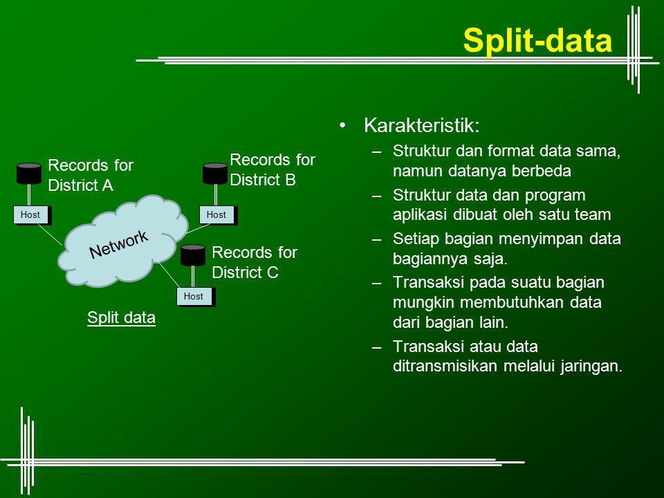Split-data Karakteristik: –Struktur dan format data sama, namun datanya berbeda –Struktur data dan program aplikasi dibuat oleh satu team –Setiap bagi