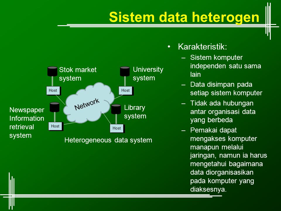 Sistem data heterogen Karakteristik: –Sistem komputer independen satu sama lain –Data disimpan pada setiap sistem komputer –Tidak ada hubungan antar o