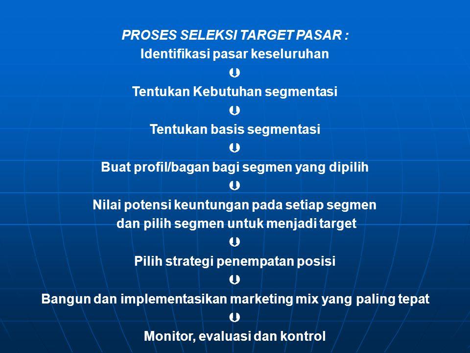 PROSES SELEKSI TARGET PASAR : Identifikasi pasar keseluruhan  Tentukan Kebutuhan segmentasi  Tentukan basis segmentasi  Buat profil/bagan bagi segm