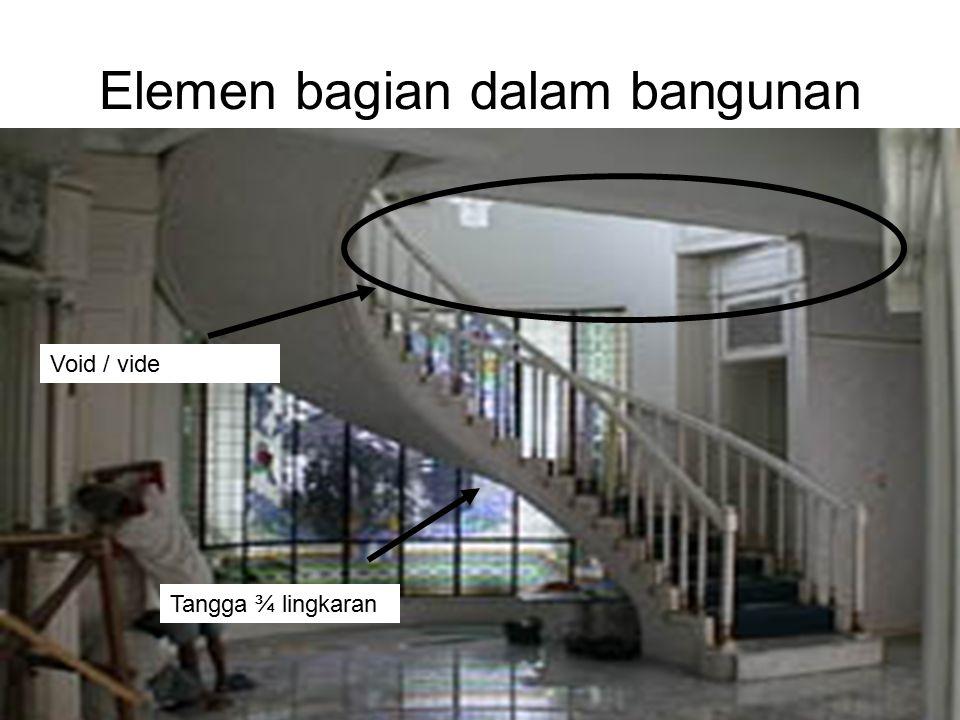 Ir. Sylvie Wirawati, MT Presentation for Century 21Jakarta, 4 th June 2002 Elemen bagian dalam bangunan Tangga ¾ lingkaran Void / vide