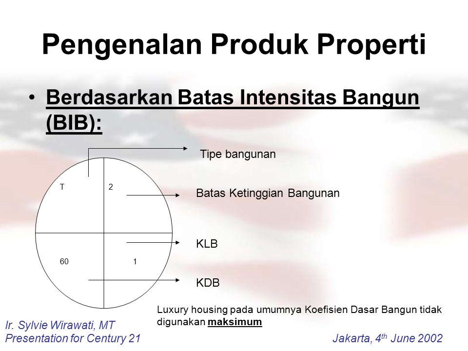 Ir. Sylvie Wirawati, MT Presentation for Century 21Jakarta, 4 th June 2002 Pengenalan Produk Properti Berdasarkan Batas Intensitas Bangun (BIB): T 2 6