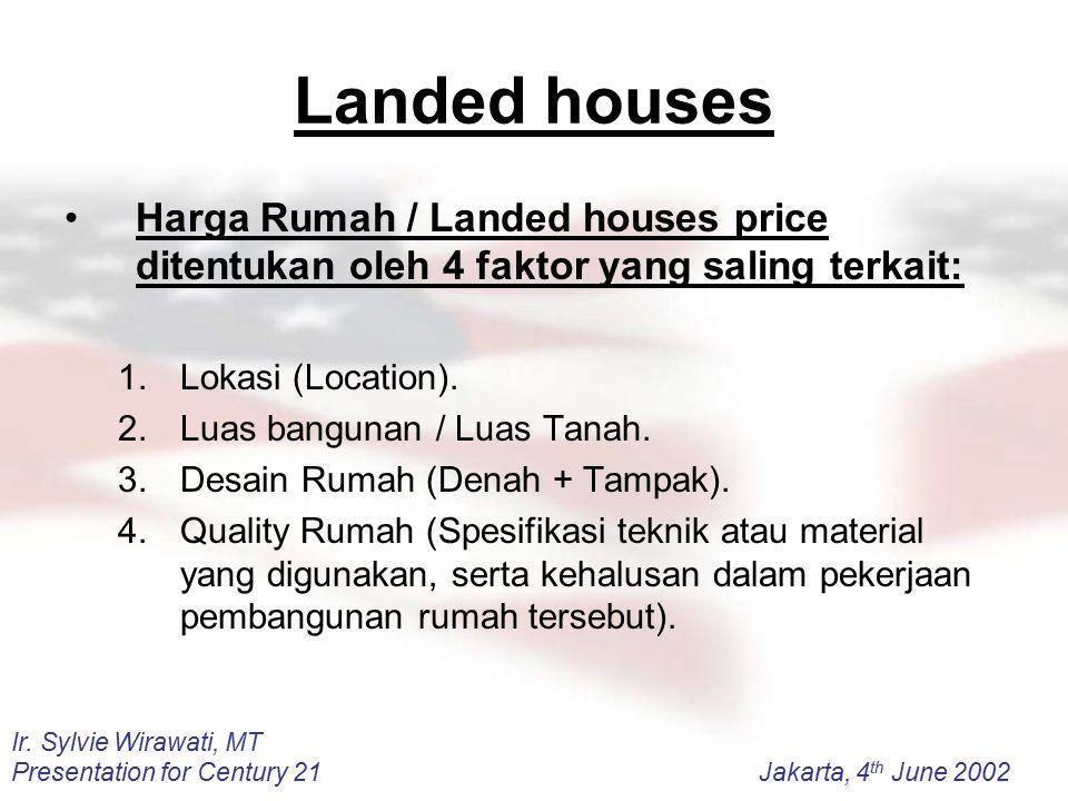 Ir. Sylvie Wirawati, MT Presentation for Century 21Jakarta, 4 th June 2002 Landed houses Harga Rumah / Landed houses price ditentukan oleh 4 faktor ya