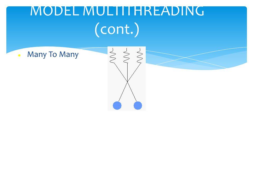 Many To Many MODEL MULTITHREADING (cont.)