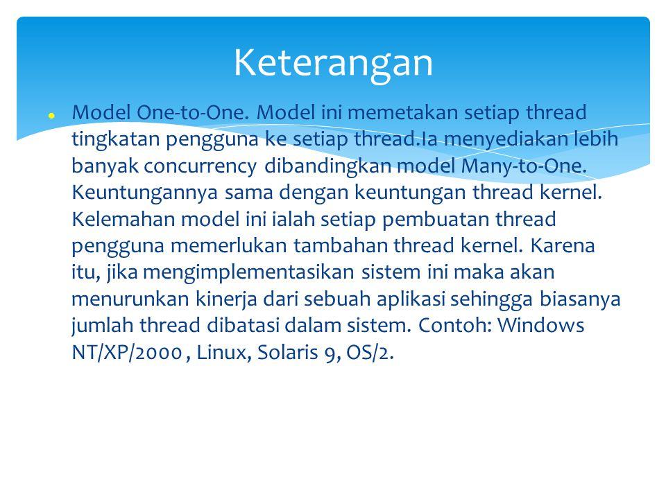 Model One-to-One. Model ini memetakan setiap thread tingkatan pengguna ke setiap thread.Ia menyediakan lebih banyak concurrency dibandingkan model Man