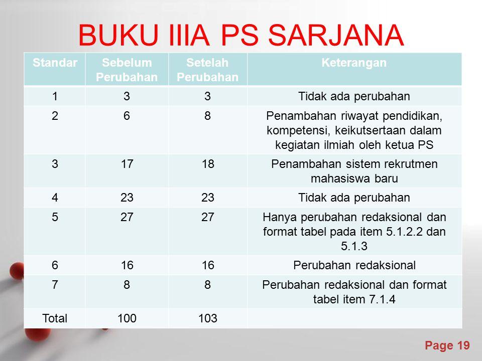 Powerpoint Templates Page 19 StandarSebelum Perubahan Setelah Perubahan Keterangan 133Tidak ada perubahan 268Penambahan riwayat pendidikan, kompetensi