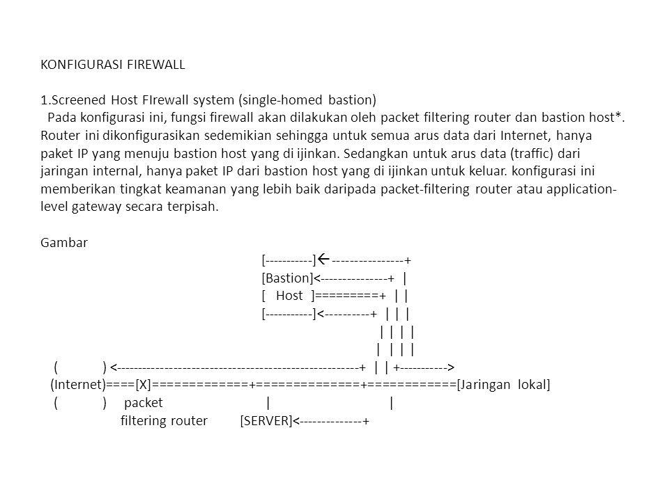 KONFIGURASI FIREWALL 1.Screened Host FIrewall system (single-homed bastion) Pada konfigurasi ini, fungsi firewall akan dilakukan oleh packet filtering