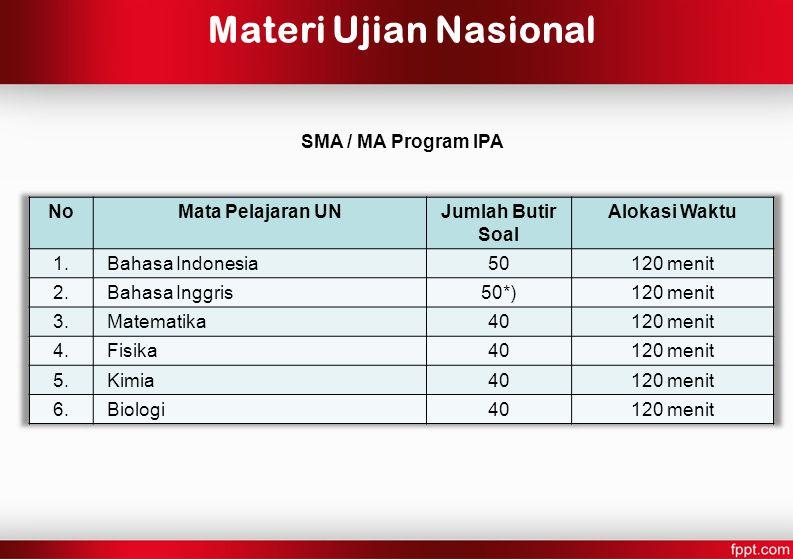 Materi Ujian Nasional SMA / MA Program IPA