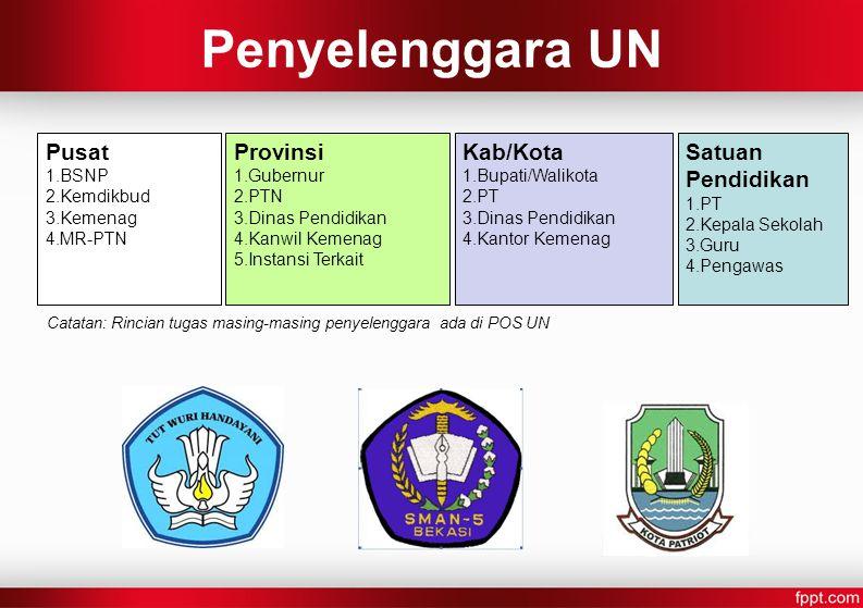 PESERTA UN A.Persyaratan Peserta Ujian Nasional a.Peserta didik yang belajar pada tahun terakhir pada sistem paket atau SKS di satuan pendidikan berhak mengikuti Ujian Nasional (UN).