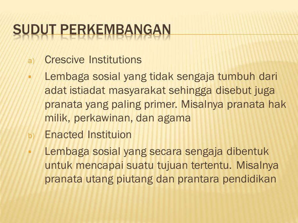 Crescive Institutions