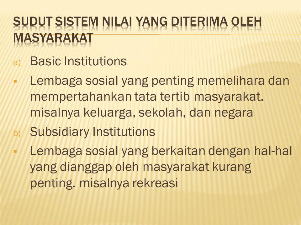 a) Basic Institutions  Lembaga sosial yang penting memelihara dan mempertahankan tata tertib masyarakat. misalnya keluarga, sekolah, dan negara b) Su
