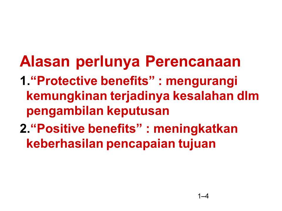 1–5 Dasar Pengklasifikasian Rencana Bidang fungsional : rencana produksi, pemasaran, keuangan, personalia Tingkatan organisasional : keseluruhan organisasi atau satuan-satuan kerja organisasi Karakteristik (sifat) rencana : kompleksitas, fleksibiitas, kerahasiaan, biaya, kuantitatif Waktu : jangka pendek, menengah dan jangka panjang Unsur-unsur rencana : anggaran, program, prosedur dll