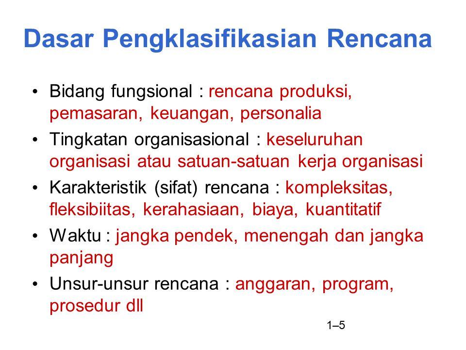 1–5 Dasar Pengklasifikasian Rencana Bidang fungsional : rencana produksi, pemasaran, keuangan, personalia Tingkatan organisasional : keseluruhan organ