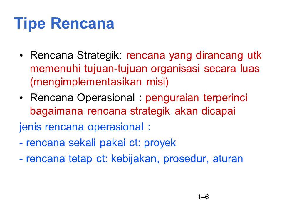 1–6 Tipe Rencana Rencana Strategik: rencana yang dirancang utk memenuhi tujuan-tujuan organisasi secara luas (mengimplementasikan misi) Rencana Operas