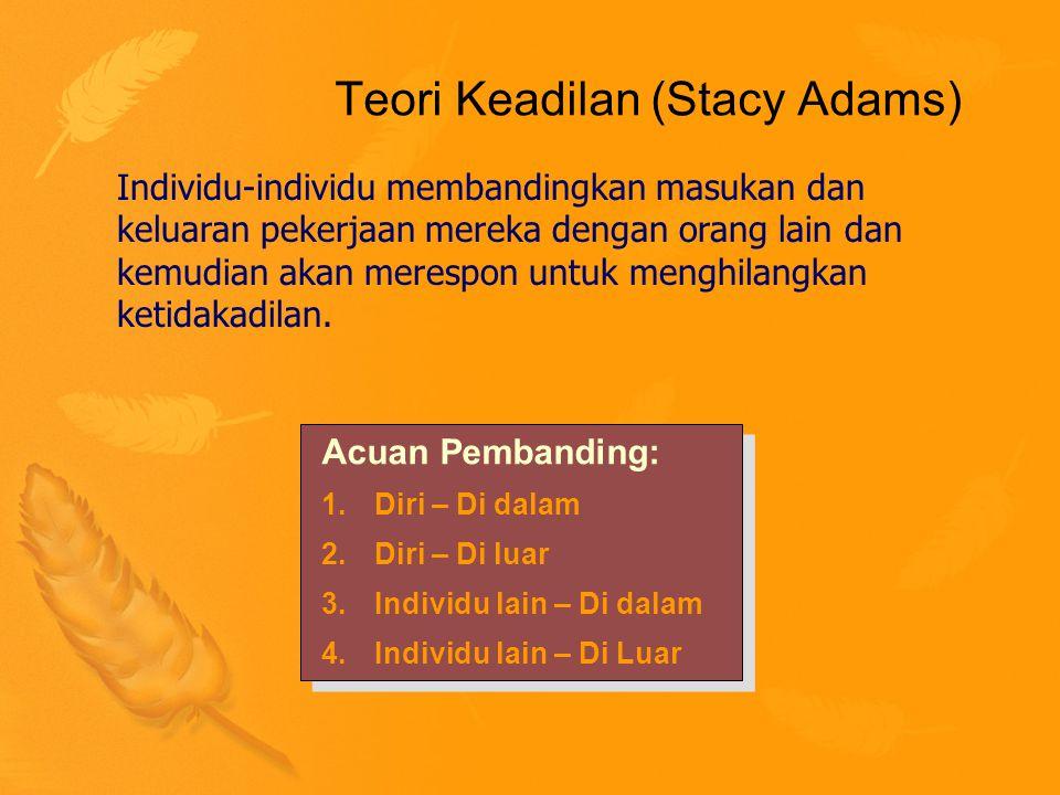 Teori Keadilan (Stacy Adams) Acuan Pembanding: 1.Diri – Di dalam 2.Diri – Di luar 3.Individu lain – Di dalam 4.Individu lain – Di Luar Acuan Pembanding: 1.Diri – Di dalam 2.Diri – Di luar 3.Individu lain – Di dalam 4.Individu lain – Di Luar Individu-individu membandingkan masukan dan keluaran pekerjaan mereka dengan orang lain dan kemudian akan merespon untuk menghilangkan ketidakadilan.