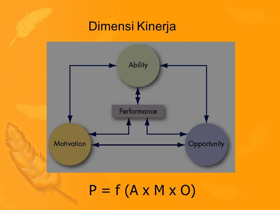 Dimensi Kinerja P = f (A x M x O)