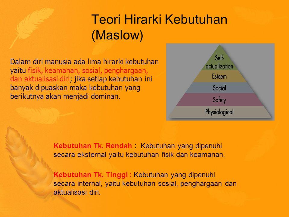 Teori Hirarki Kebutuhan (Maslow) Dalam diri manusia ada lima hirarki kebutuhan yaitu fisik, keamanan, sosial, penghargaan, dan aktualisasi diri; jika setiap kebutuhan ini banyak dipuaskan maka kebutuhan yang berikutnya akan menjadi dominan.