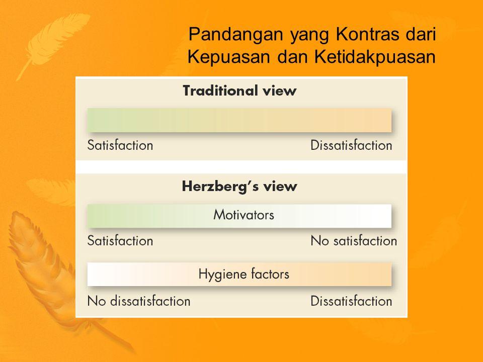 Pandangan yang Kontras dari Kepuasan dan Ketidakpuasan