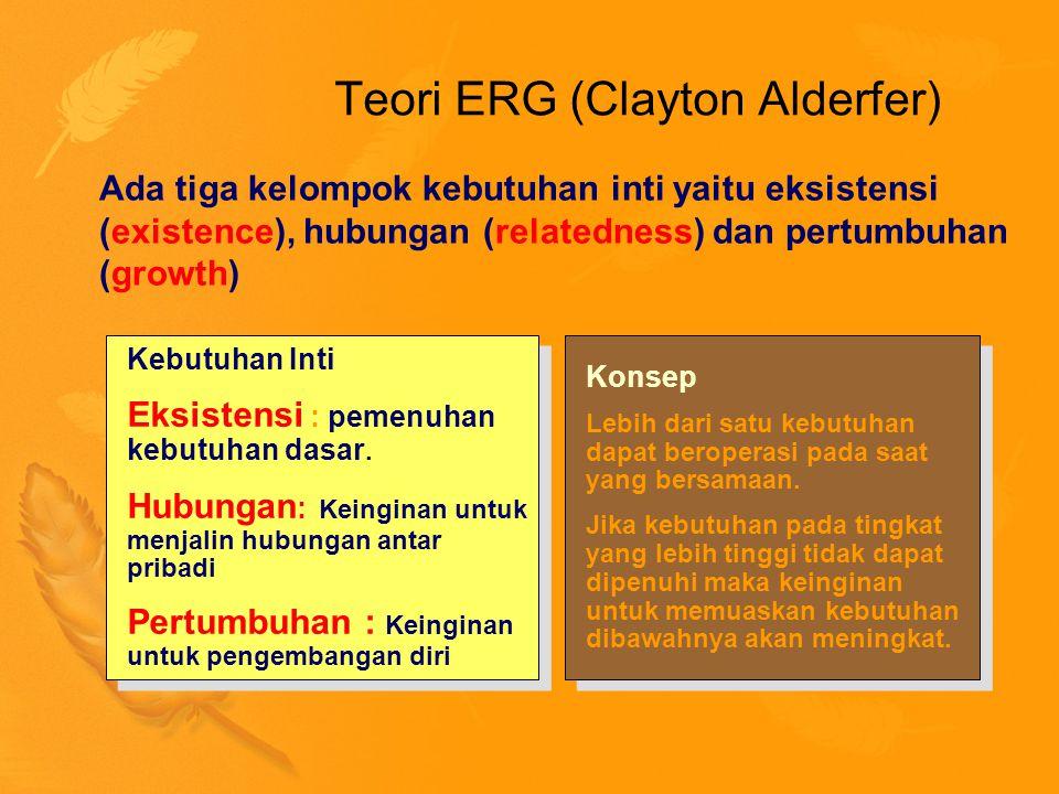 Teori ERG (Clayton Alderfer) Kebutuhan Inti Eksistensi : pemenuhan kebutuhan dasar.