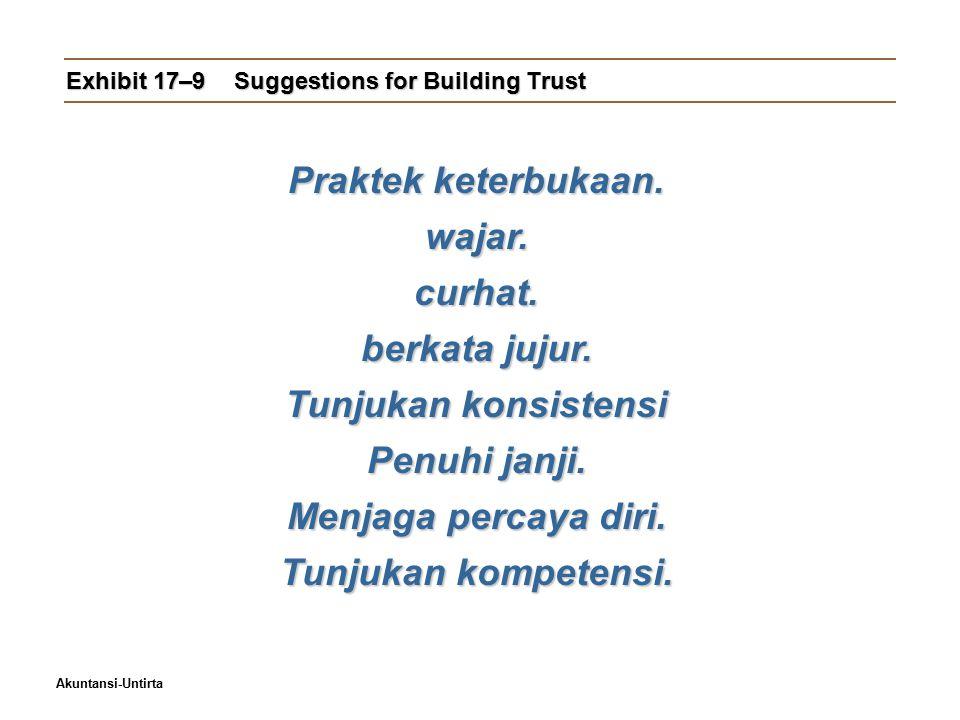 Akuntansi-Untirta Exhibit 17–9Suggestions for Building Trust Praktek keterbukaan. wajar.curhat. berkata jujur. Tunjukan konsistensi Penuhi janji. Menj