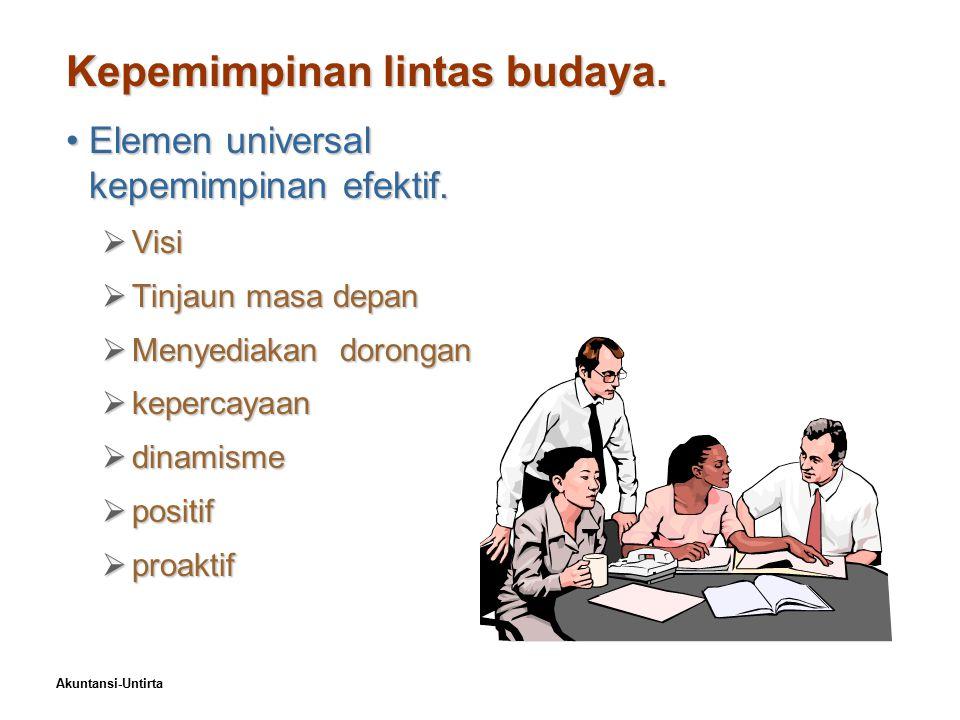 Akuntansi-Untirta Kepemimpinan lintas budaya. Elemen universal kepemimpinan efektif.Elemen universal kepemimpinan efektif.  Visi  Tinjaun masa depan