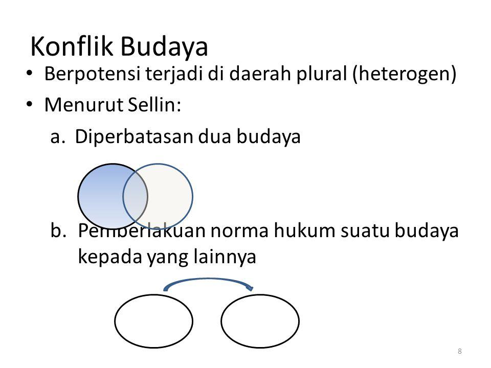 Konflik Budaya Berpotensi terjadi di daerah plural (heterogen) Menurut Sellin: a.Diperbatasan dua budaya b.Pemberlakuan norma hukum suatu budaya kepad