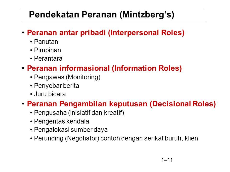 1–11 Peranan antar pribadi (Interpersonal Roles) Panutan Pimpinan Perantara Peranan informasional (Information Roles) Pengawas (Monitoring) Penyebar b