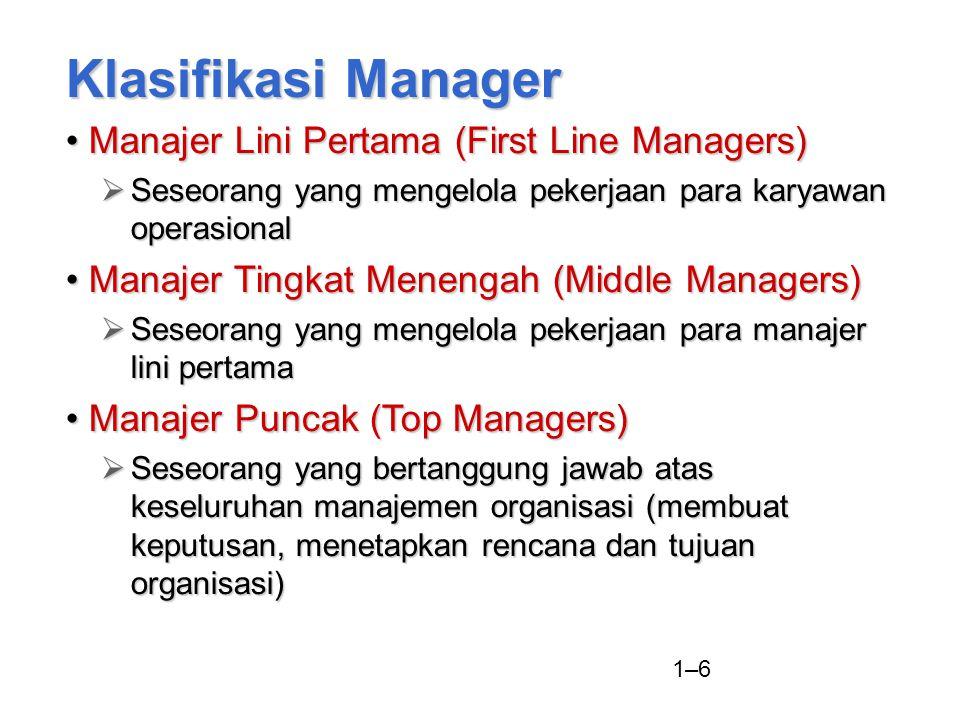 1–6 Klasifikasi Manager Manajer Lini Pertama (First Line Managers)Manajer Lini Pertama (First Line Managers)  Seseorang yang mengelola pekerjaan para