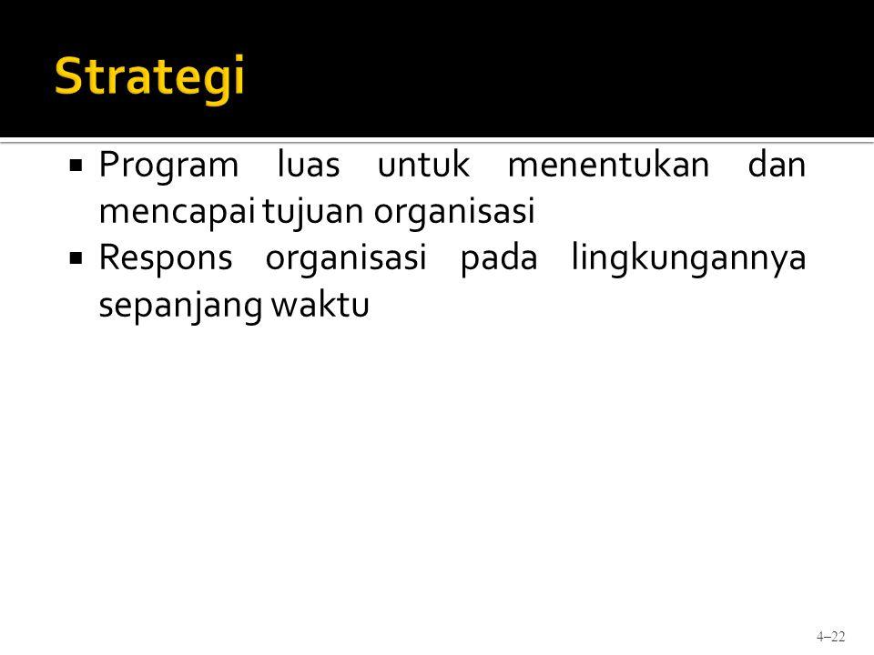  Program luas untuk menentukan dan mencapai tujuan organisasi  Respons organisasi pada lingkungannya sepanjang waktu 4–22