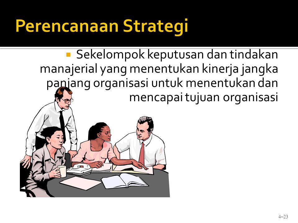  Sekelompok keputusan dan tindakan manajerial yang menentukan kinerja jangka panjang organisasi untuk menentukan dan mencapai tujuan organisasi 4–23