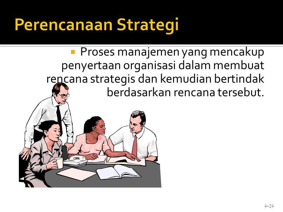  Proses manajemen yang mencakup penyertaan organisasi dalam membuat rencana strategis dan kemudian bertindak berdasarkan rencana tersebut. 4–24