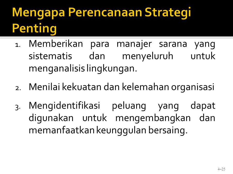 1. Memberikan para manajer sarana yang sistematis dan menyeluruh untuk menganalisis lingkungan. 2. Menilai kekuatan dan kelemahan organisasi 3. Mengid