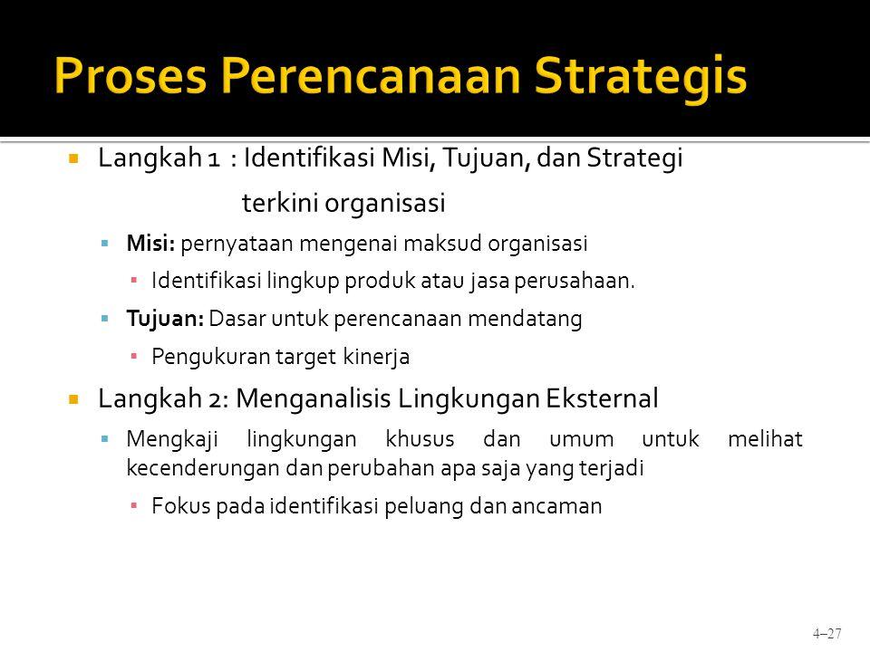  Langkah 1: Identifikasi Misi, Tujuan, dan Strategi terkini organisasi  Misi: pernyataan mengenai maksud organisasi ▪ Identifikasi lingkup produk at