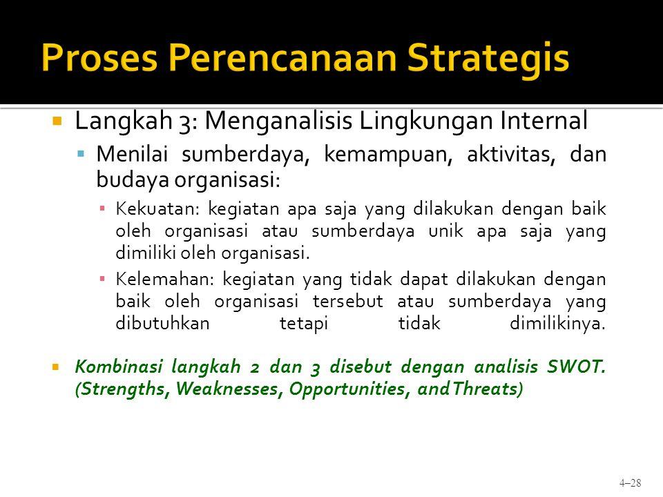  Langkah 3: Menganalisis Lingkungan Internal  Menilai sumberdaya, kemampuan, aktivitas, dan budaya organisasi: ▪ Kekuatan: kegiatan apa saja yang di