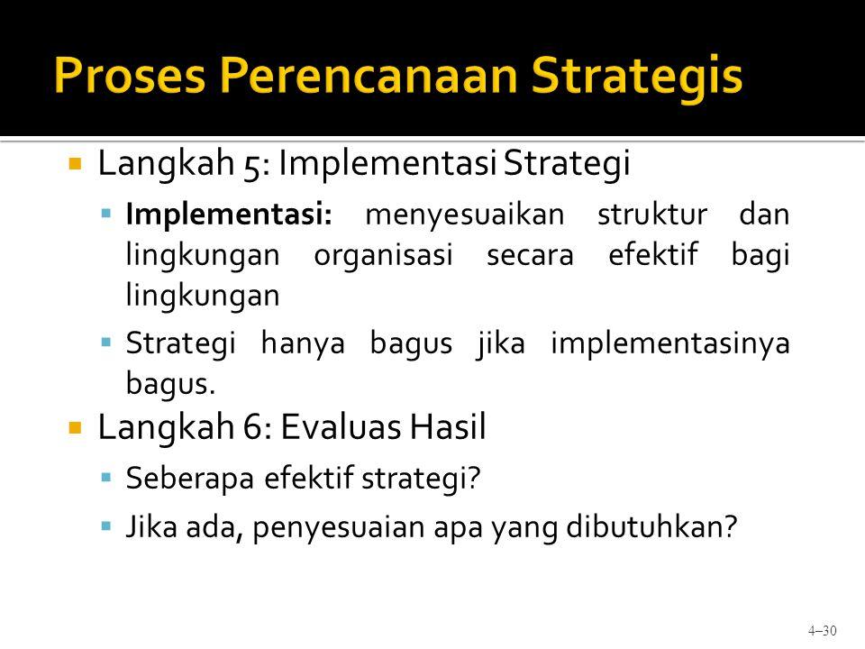  Langkah 5: Implementasi Strategi  Implementasi: menyesuaikan struktur dan lingkungan organisasi secara efektif bagi lingkungan  Strategi hanya bag