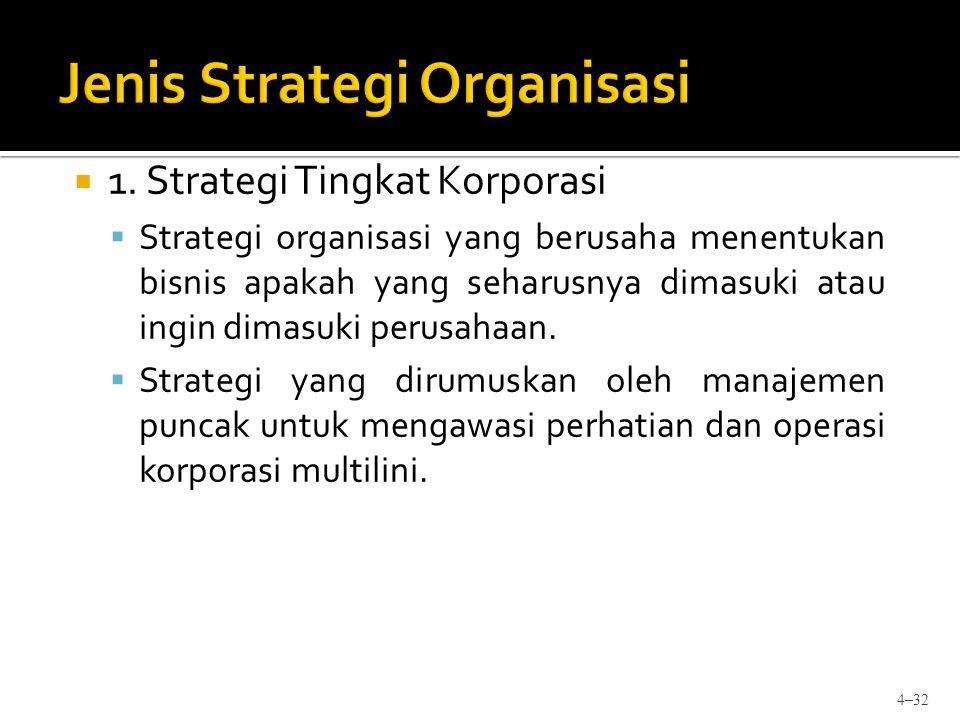  1. Strategi Tingkat Korporasi  Strategi organisasi yang berusaha menentukan bisnis apakah yang seharusnya dimasuki atau ingin dimasuki perusahaan.