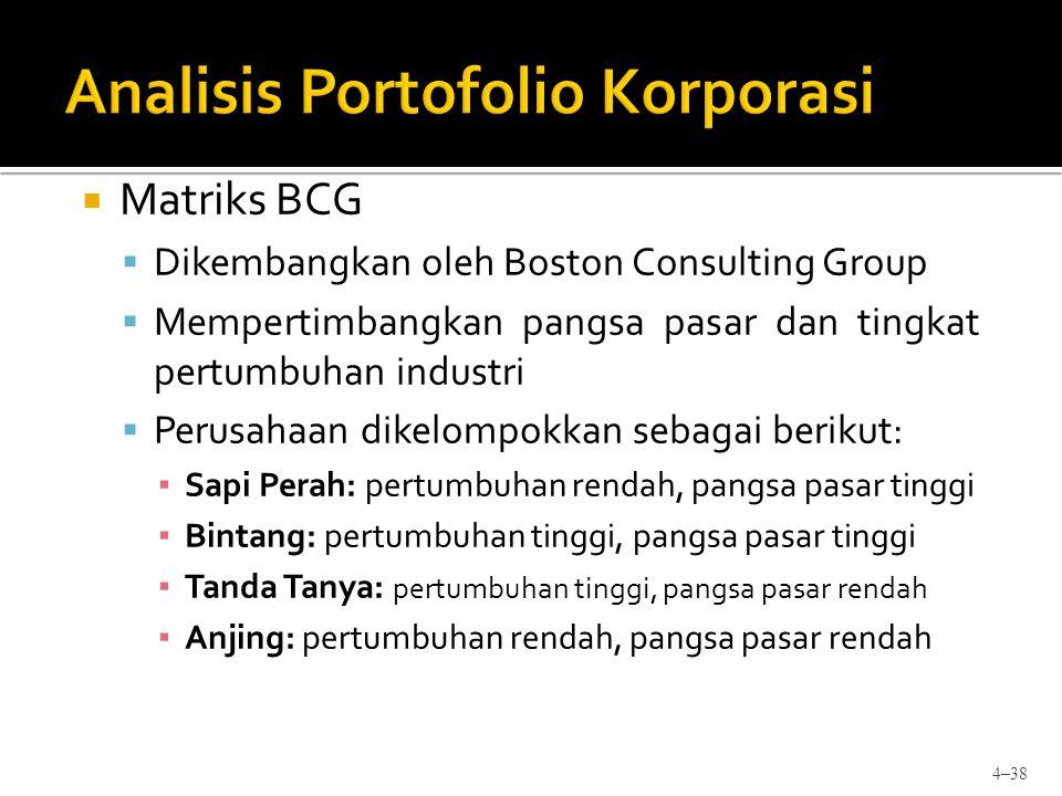  Matriks BCG  Dikembangkan oleh Boston Consulting Group  Mempertimbangkan pangsa pasar dan tingkat pertumbuhan industri  Perusahaan dikelompokkan