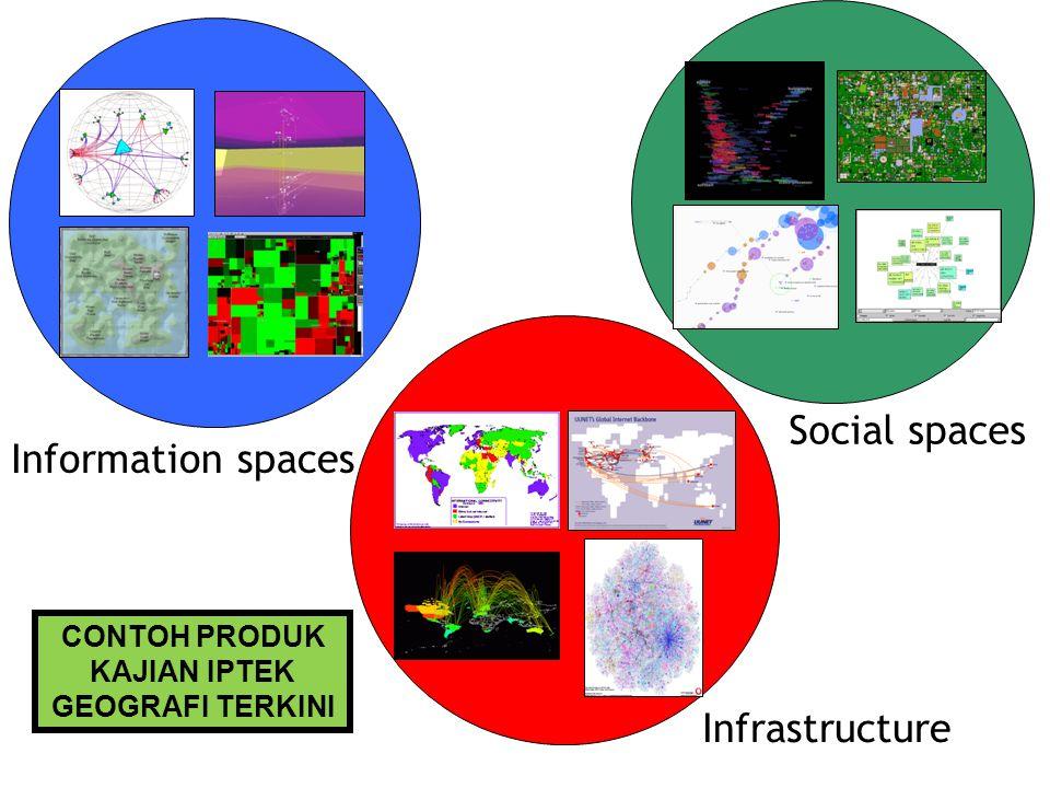 Information spaces Social spaces Infrastructure CONTOH PRODUK KAJIAN IPTEK GEOGRAFI TERKINI